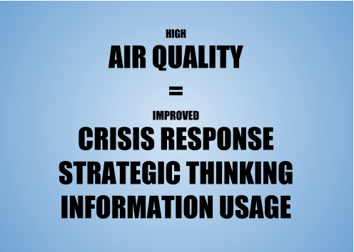 High Air Quality Equals Improved Crisis Response Strategic Thinking Information Usage