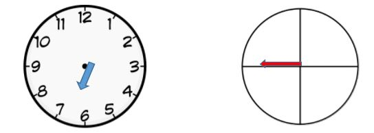 How to Teach Telling the Time [KS1 & KS2 Worksheets Included]
