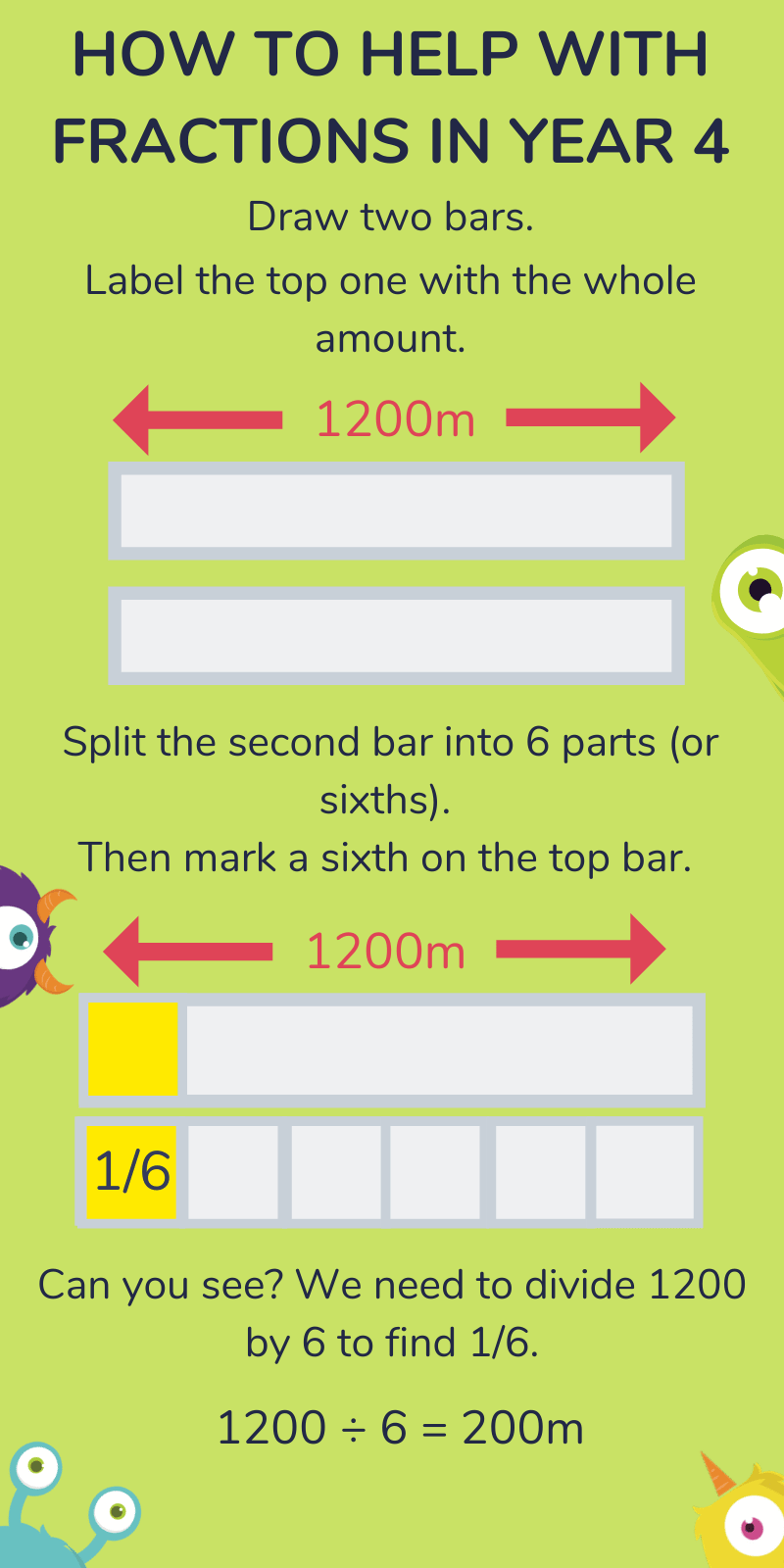 medium resolution of Fractions For Kids Explained: How To Teach Your Child Fractions At Home
