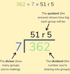 Division for Kids: Short Division (Bus Stop Method) \u0026 Long Division  Explained [ 1080 x 1080 Pixel ]