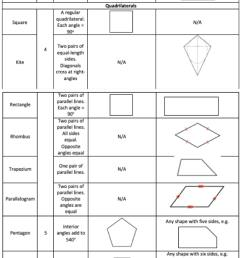 2D and 3D Shapes: Explained For Primary Parents and Kids! [ 1493 x 611 Pixel ]