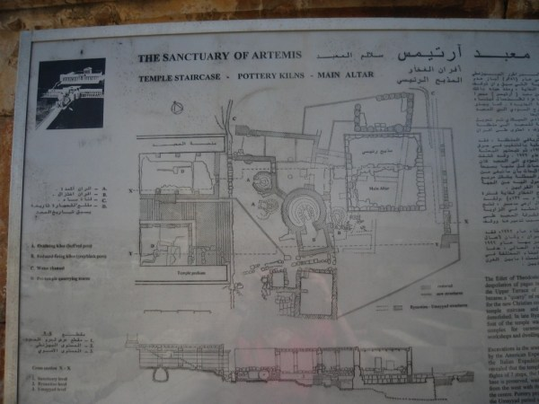 Temple of Artemis blueprint. Jerash