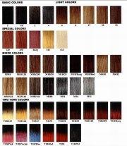 yaki hair color chart