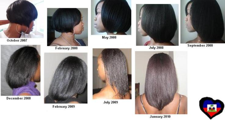 Relaxed Hair journey Progress chart