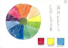 sketch 20160402 Colour Wheel 1
