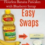 Guilt Free Flourless Banana Pancakes with Blueberry Syrup