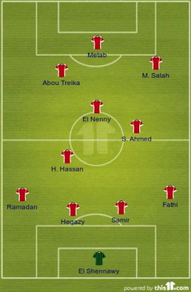 Egypt XI vs Belarus