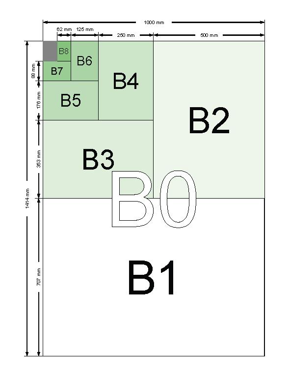 ISO_216_B_Series