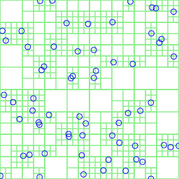 A Quadtree-Based Collision System in JavaScript