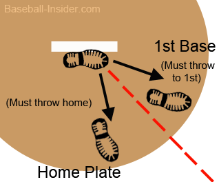 With a new balk rule, an option now includes keeping the ball in play after the call is made