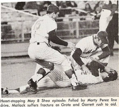 Jon Matlack's is hit in forehead with a line drive off Marty Perez Bat