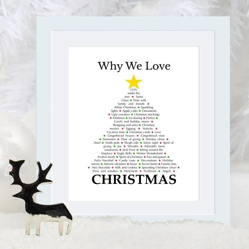 Why we love christmas custom copy this happy mommy for Why christmas is the best holiday
