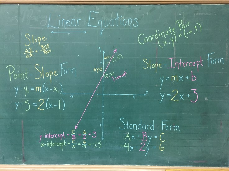 Linear Equations \