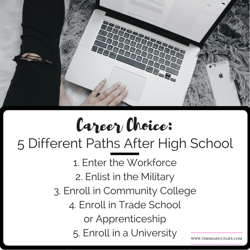 career choices after high school made easy this is adult life trade