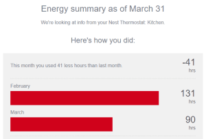 Is the Nest thermostat worth it?