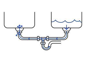 drain-drawing