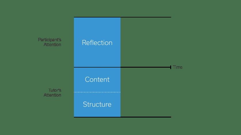 Learning_Model-01