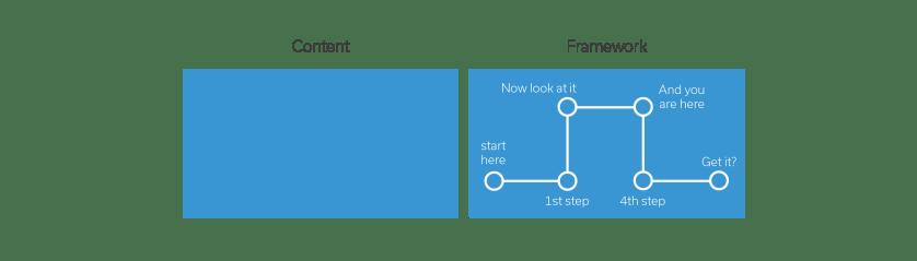 Learning_Model-06
