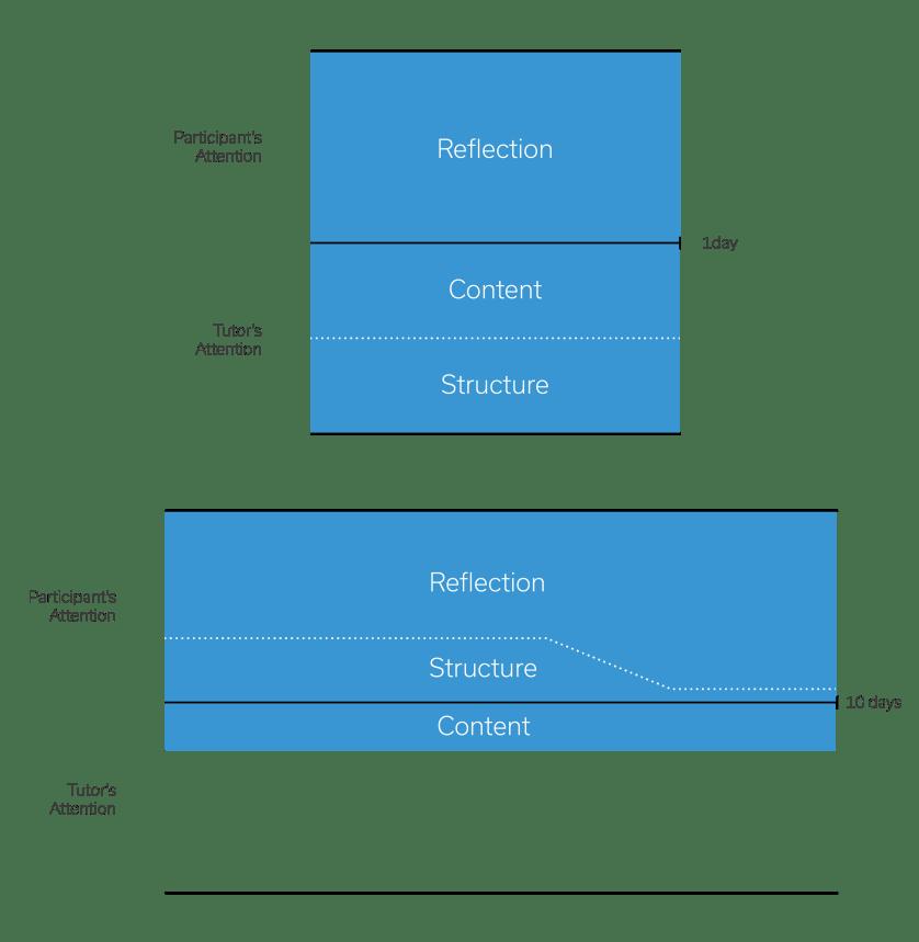 Learning_Model-08