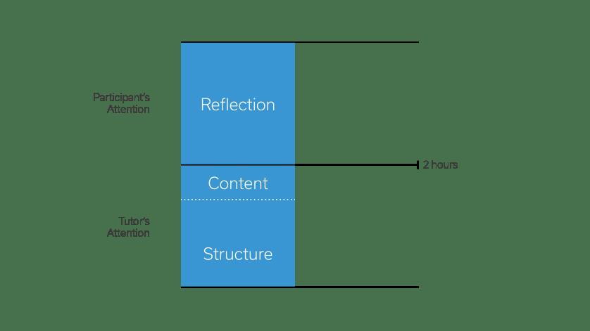 Learning_Model-10