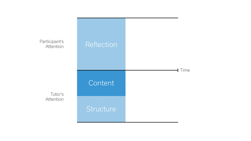 Learning_Model-15