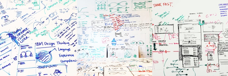 Early sketches of IBM Design Thinking 2.0 in formation.