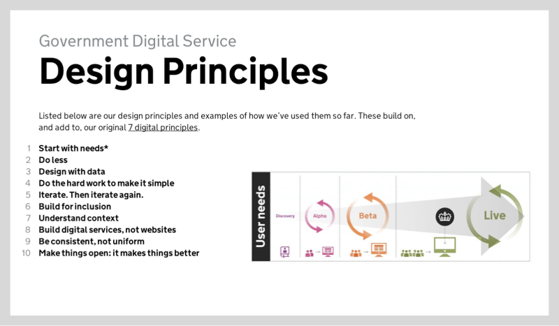 UK's Governmental Digital Service (GDS) Design Principles and Process