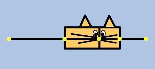 boxplotcat