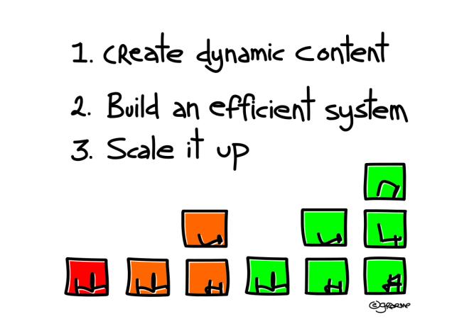 Build dynamic content