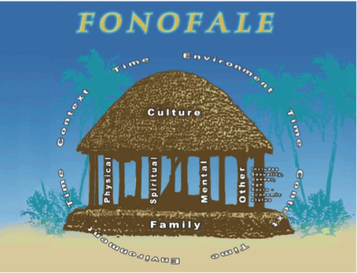 Fonofale Pasifika.png
