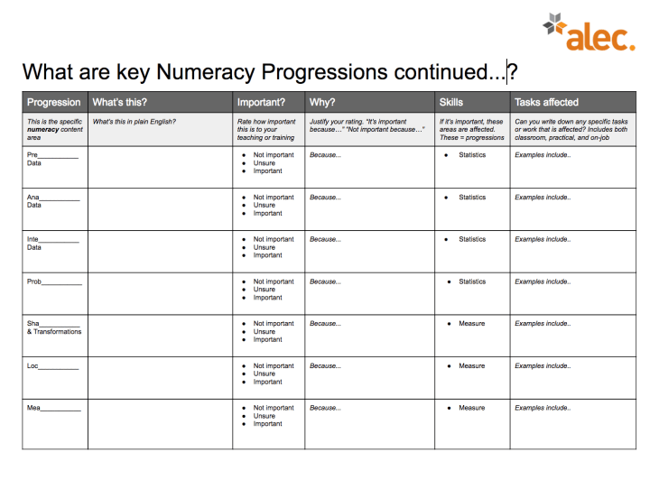 What are key N progressions continued?