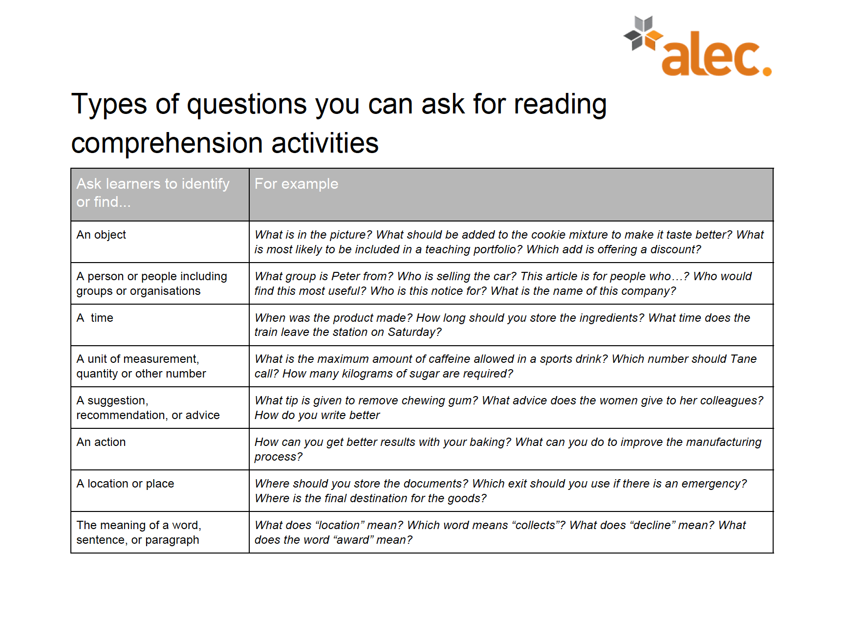 Teach Literacy Resources Types Of Questions You Can Ask