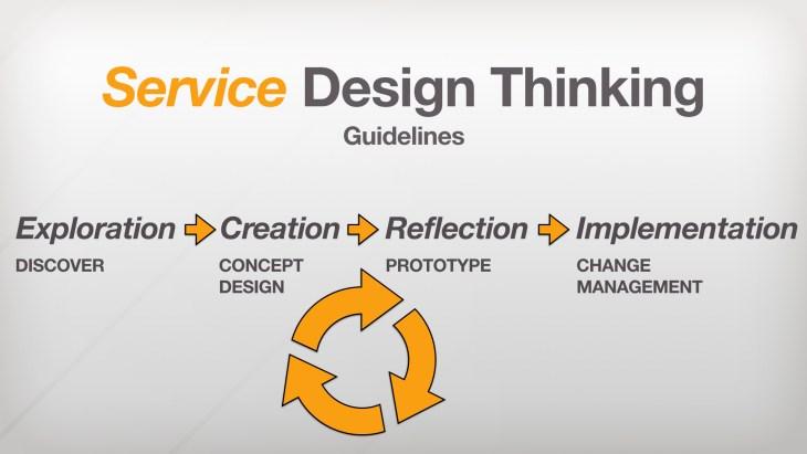 2018 Tu Maia Workshop IMAGES on Service Design.008.jpeg