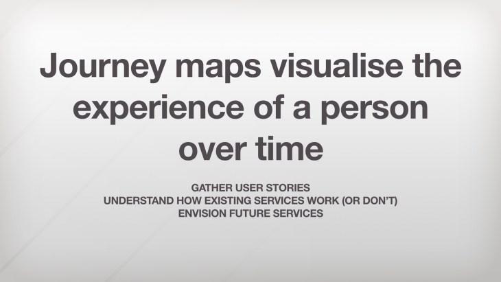 Customer Journey Map.001