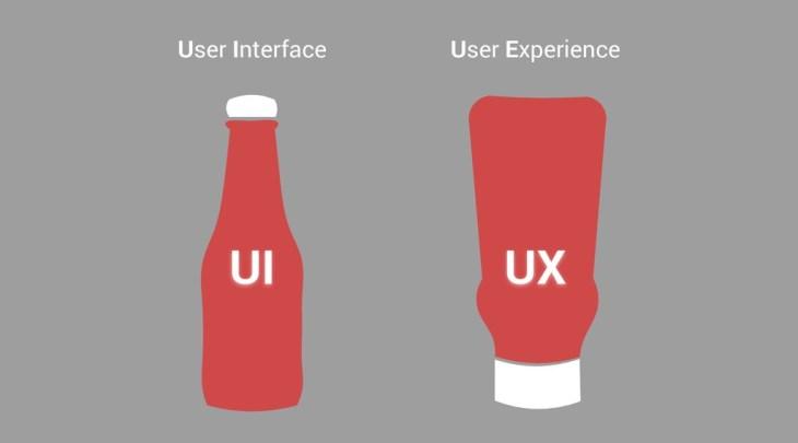 UI v UX