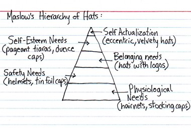 Maslow's hierarchy of hats