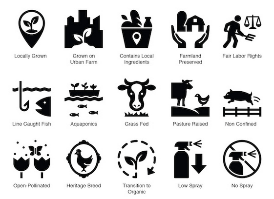 The Noun Project's Icons for Sustainable Food and Farming