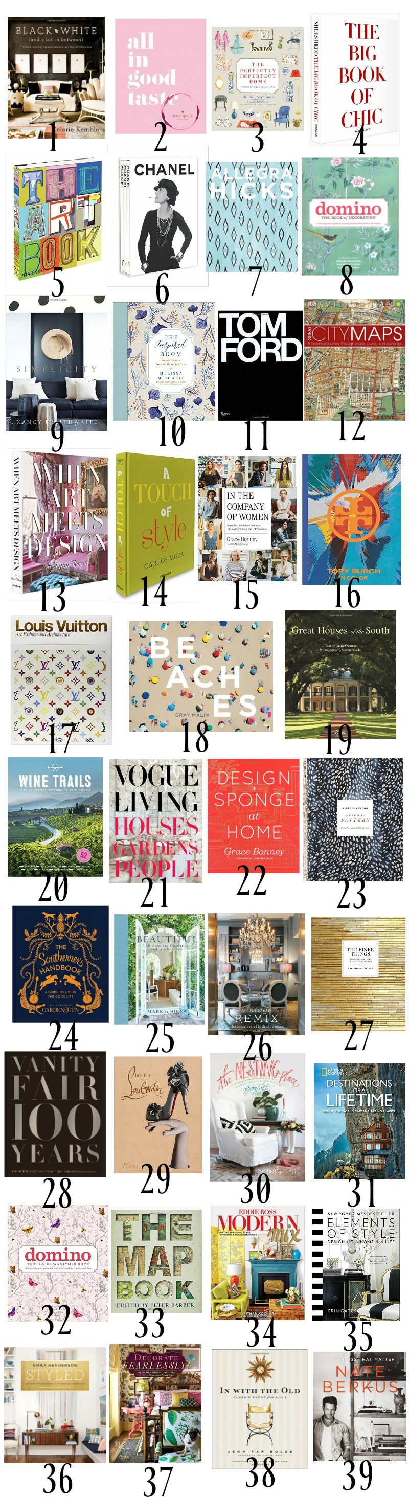 stylish coffee table books   holiday gift guide   this is our bliss