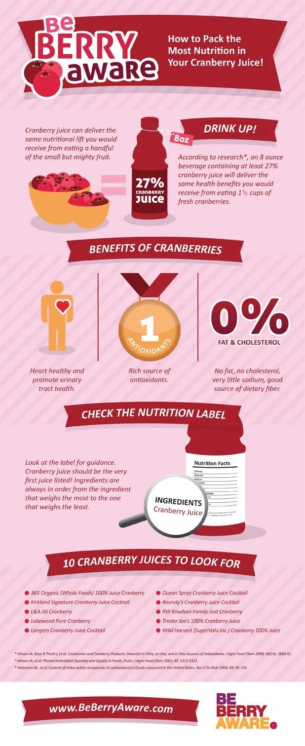 benefits of cranberry juice - this michigan life