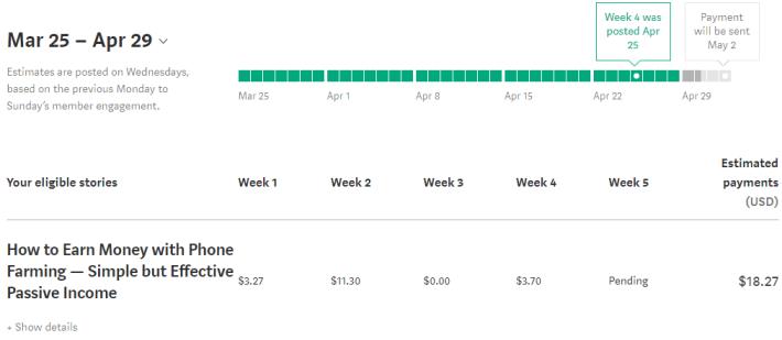Writing on Medium to make money