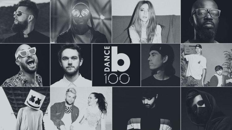 Billboard Dance 100 Artists 2019