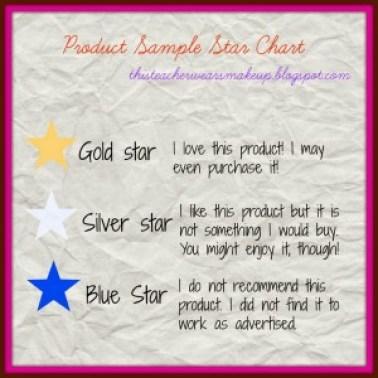 star chart-edited