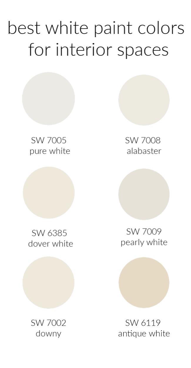 how to pick a paint color white paint color