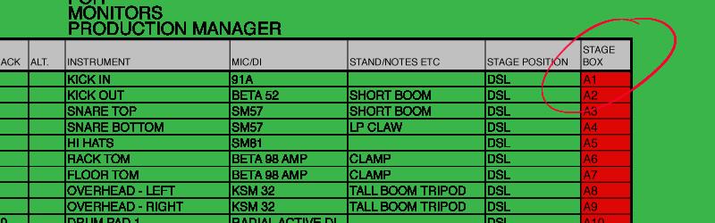 Input_List-stage_box