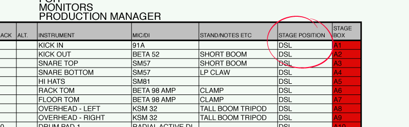 Input_List-stage_position