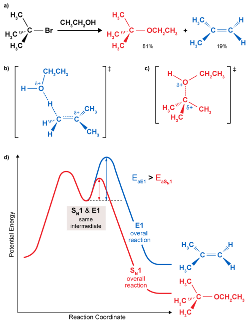 small resolution of  middle left transition state for elimination mechanism c middle right transition state for sn1 mechanism d bottom potential energy diagram for