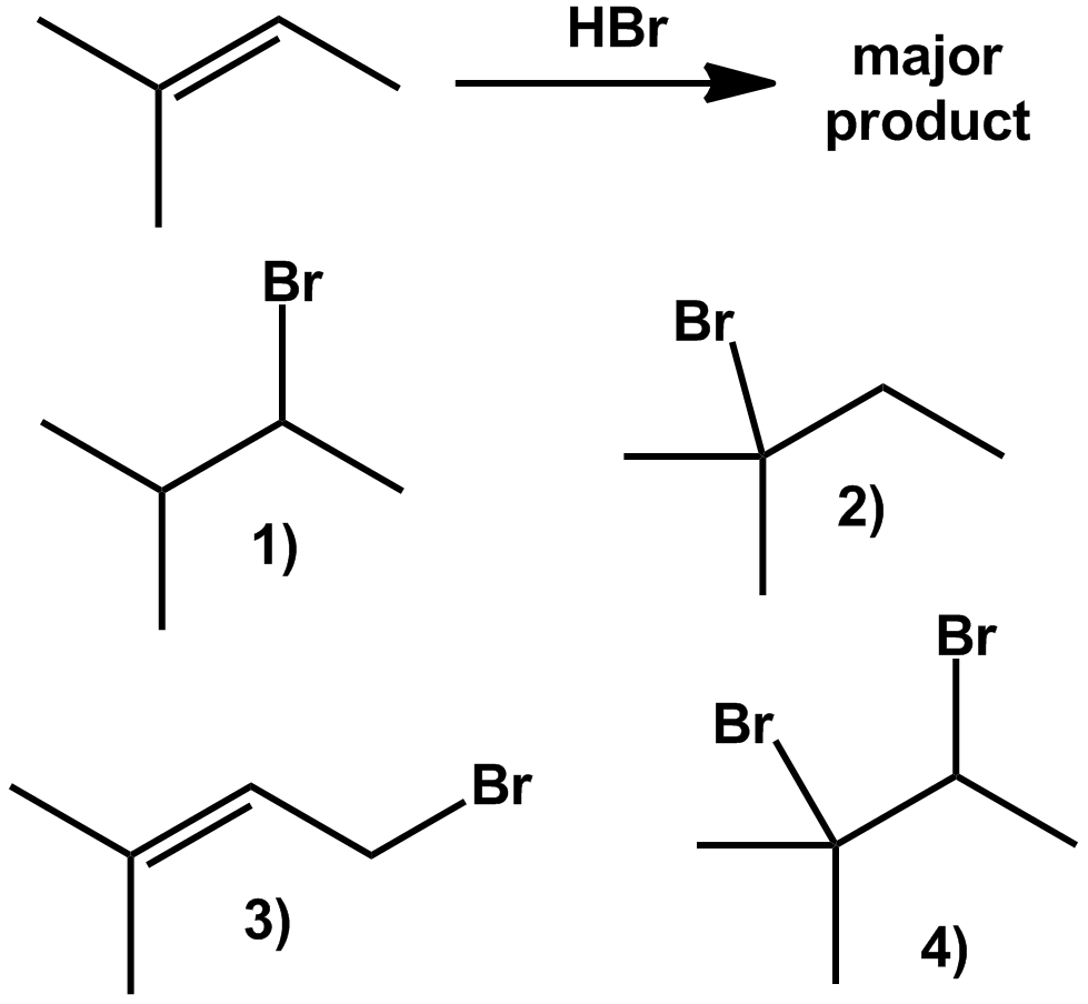 Solved: What Is The Major Product Formed In The Following