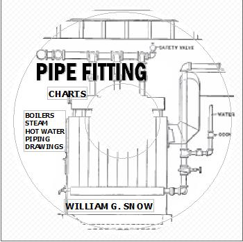 PIPE FITTING and CHARTS Steam Hot Water Boilers Piping