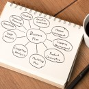 Is a marketing plan in your business plan?