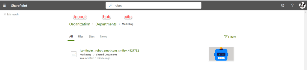 SharePoint  X Exit search  tenant  p robot  hub,  site  Organization > Departments > Marketing  Files  Sites  News  Y Filters  iconfinder_robot_emoticons_smiley_4927752  Marketing > Shared Documents  You modified 3 minutes ago